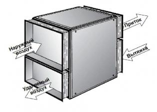 Вентилятор-теплоутилизатор Frivent
