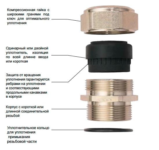 Металлический кабельный AGRO Progress®