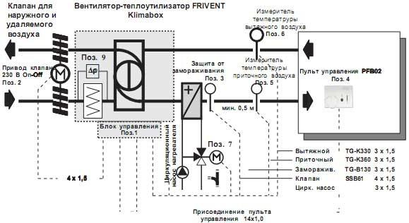 Схема установки с водяным